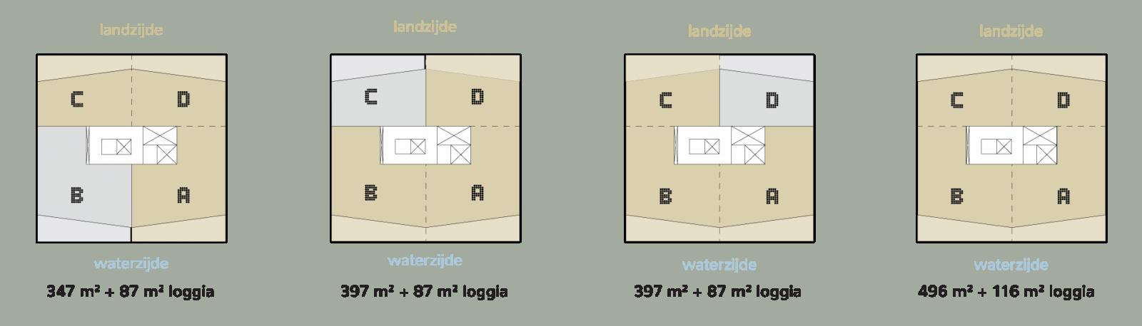 Top-Up gekoppelde varianten D,B en A of C,B en A